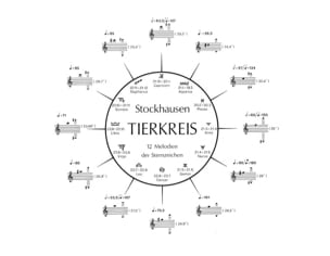 Tierkreis - Partitur STOCKHAUSEN Partition Grand format - laflutedepan