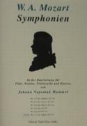 Symphonie Nr. 40 G-Moll Kv 550 MOZART Partition laflutedepan.com