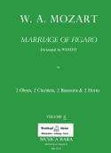 Le Nozze di Figaro Volume 2 -Harmoniemusik - Score + Parts laflutedepan.com