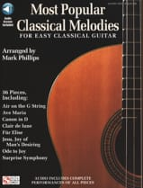 - Most Popular Classical Melodies For Easy Classical Guitar - Partition - di-arezzo.fr