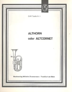 - Fingers for the alto horn or the alto saxhorn - Sheet Music - di-arezzo.com