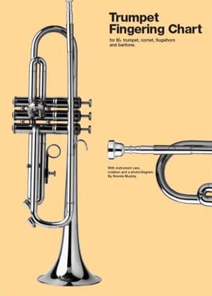 Trumpet Fingering Chart - Partition - di-arezzo.fr