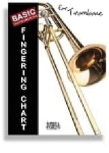 - Basic Fingering Chart for Trombone - Partition - di-arezzo.fr