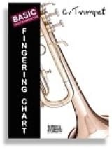 Basic Fingering Chart for Trumpet Partition laflutedepan.com