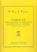 Tableau chronologique et synoptique d'histoire de la musique laflutedepan.com